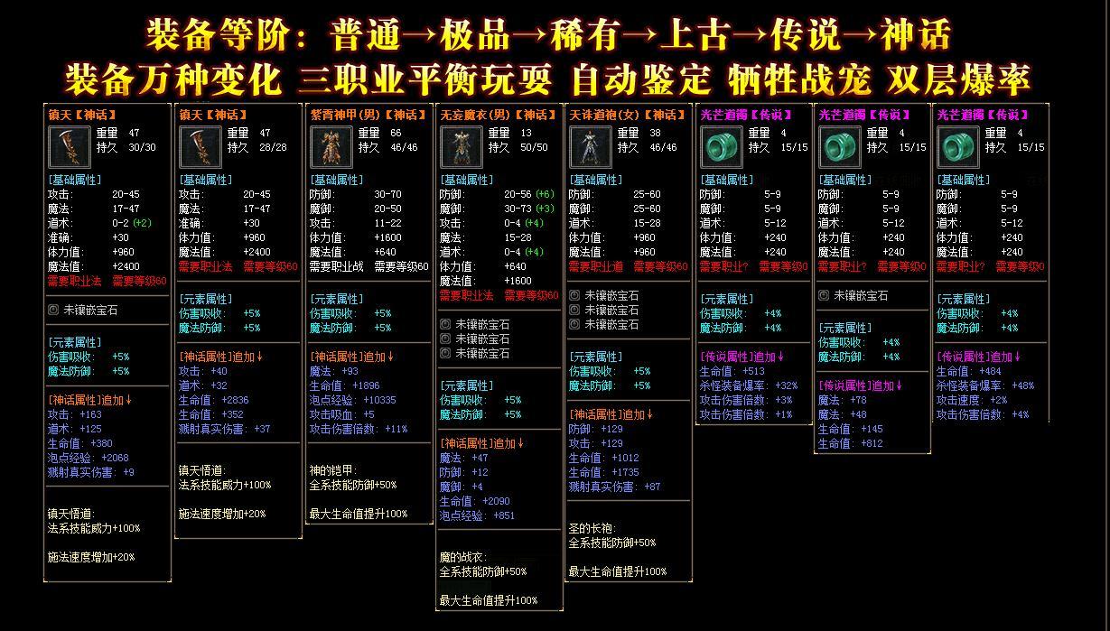 2018决战神歌城特色暗黑传奇版本_曙光女神_GOM引擎